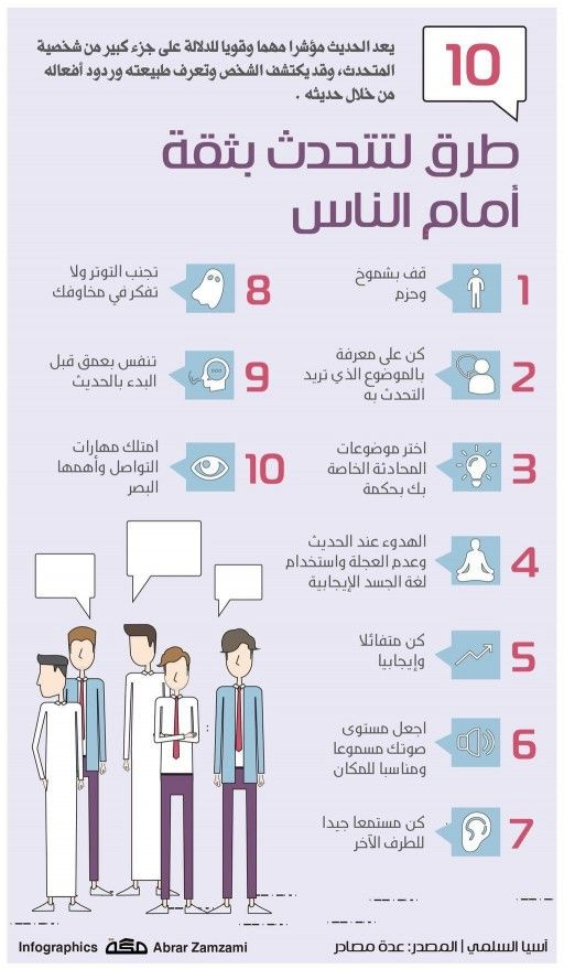 Pin By Queen On تطوير الذات Life Skills Activities How To Better Yourself Life Motivation