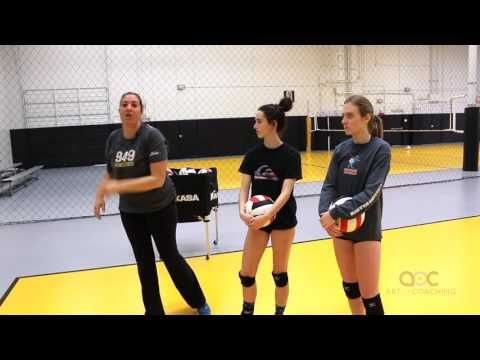 You Don T Have To Wait For Volleyball Practice To Work On Your Spiking As Cary Wendell Wallin Explains Here All You N Coaching Volleyball Volleyball Coaching