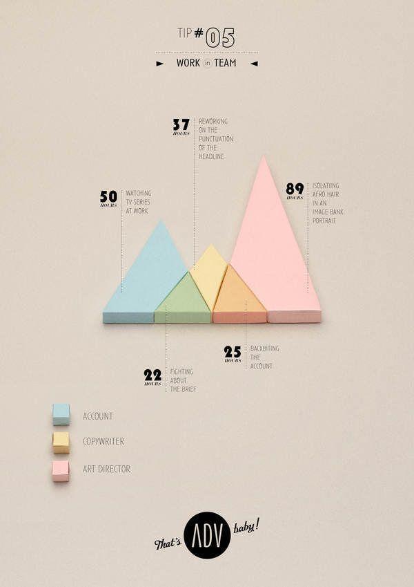 Infographic Design Inspiration Thats Adv Baby Tip 5 Work In Team In 2020 Data Design Graphic Design Logo Infographic Design
