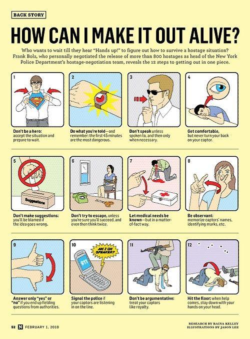 #skills #survival http://skillsforsurvival.tumblr.com/