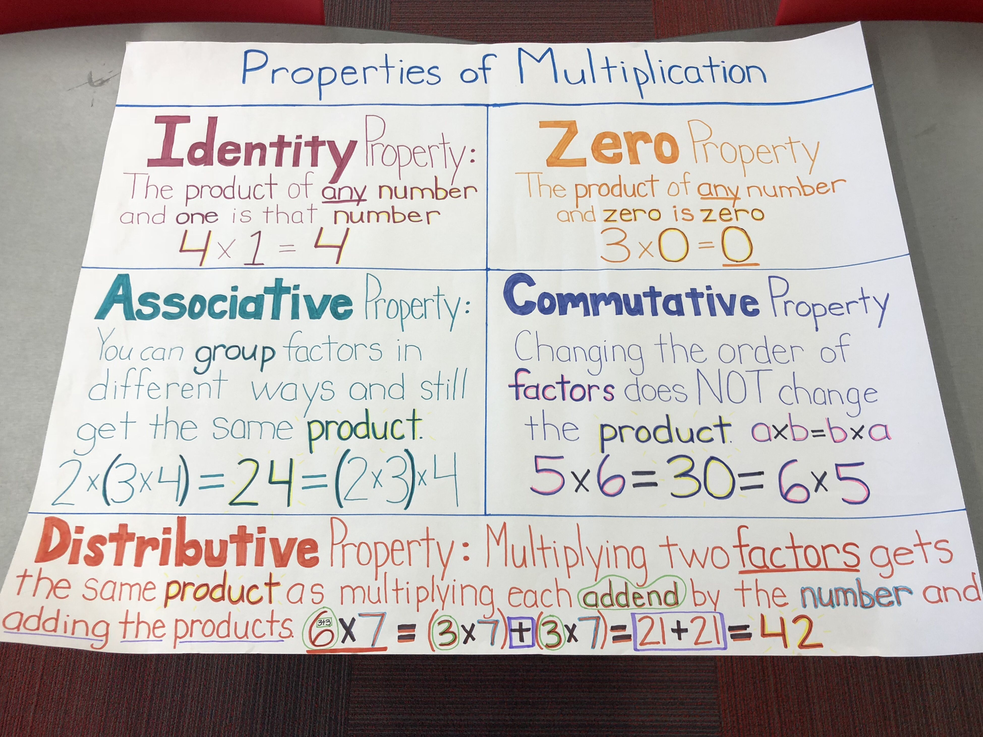 Pin By Amy Lykins On Classroom