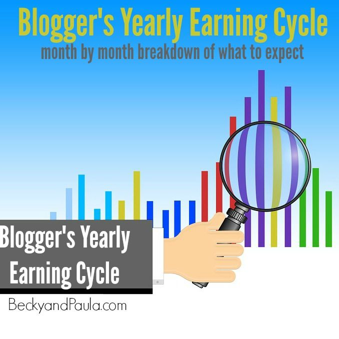 The Cycle Of Money With Blogging What To Expect When Stock