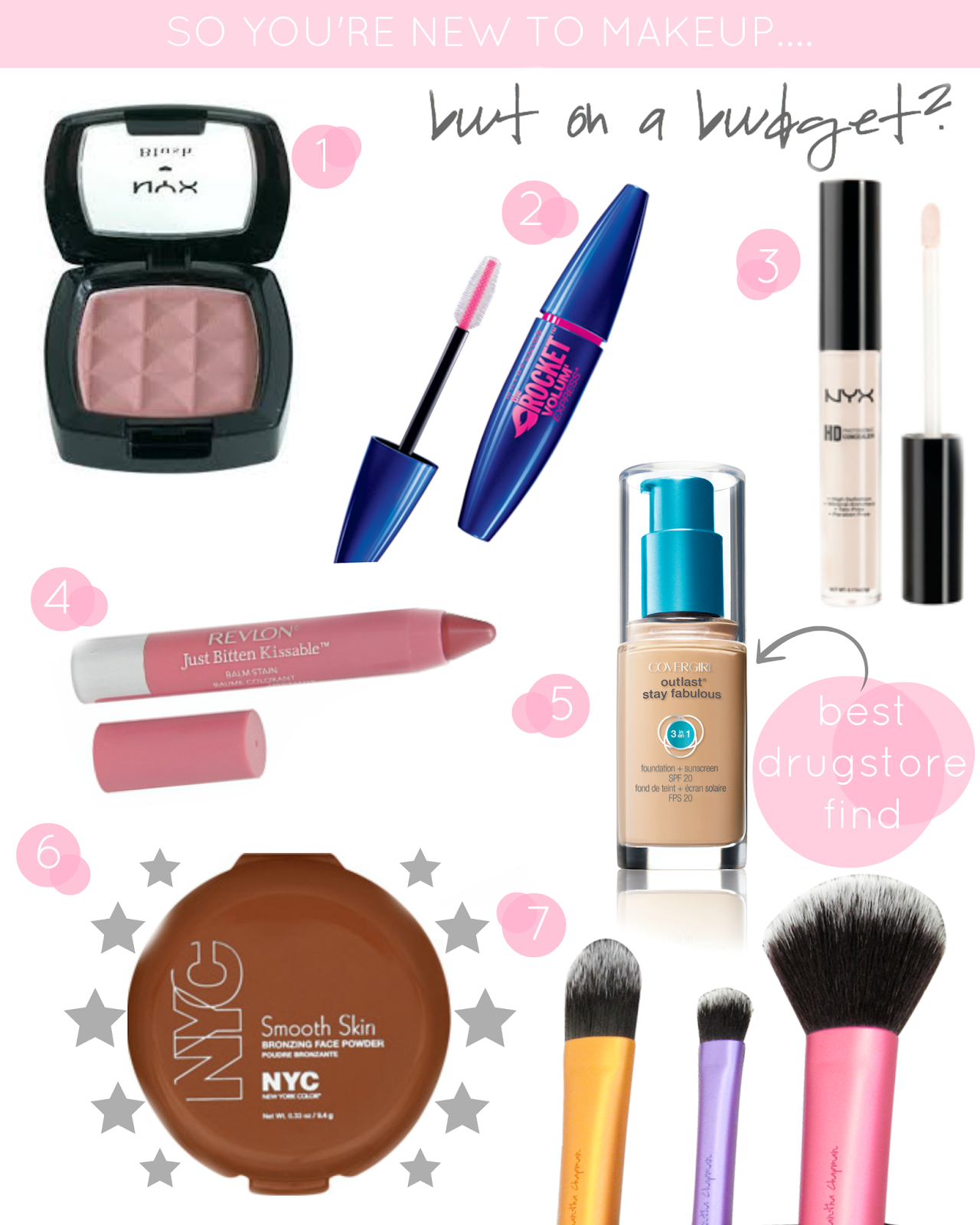 Starter Kit Makeup Beginners Budget Make