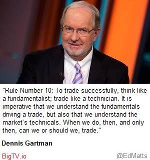 Think like a Fundamentalist Trade like a Technician!