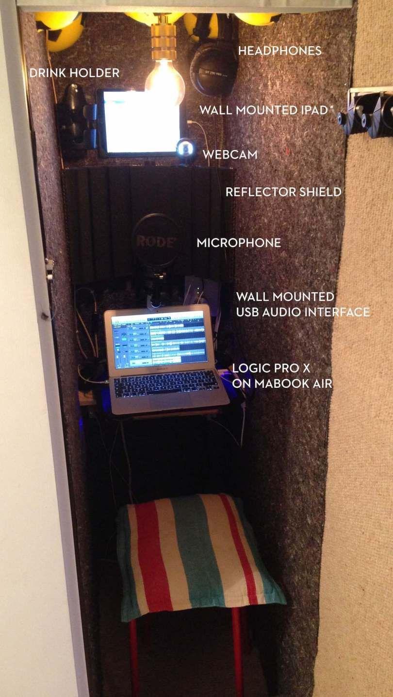 Building A Micro Home Recording Studio For Voice Over Jonny Elwyn Film Editor Estúdio De Gravação Em Casa Studio De Musica Decoração Do Dormitório