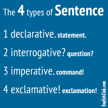 there are four types of english sentence declarative sentence