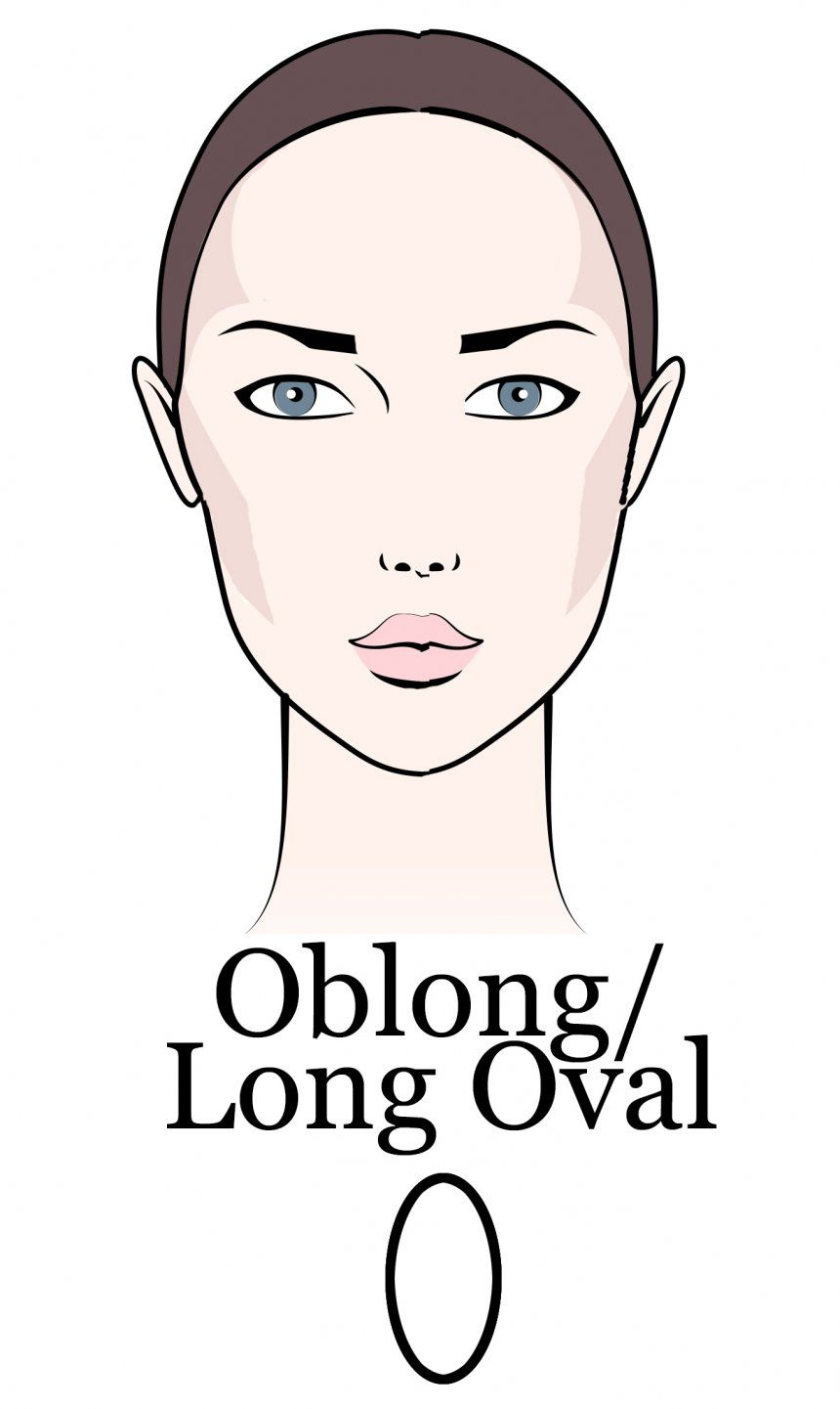 28++ Oblong vs oval ideas in 2021