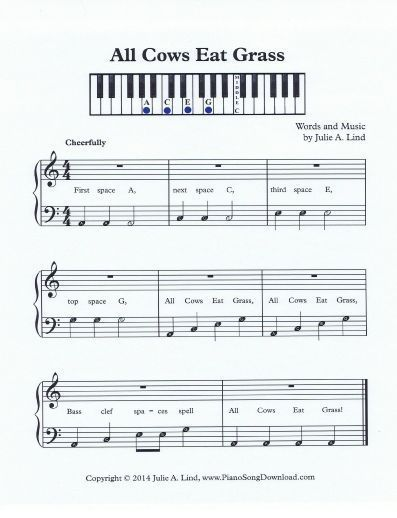 Learn the bass clef spaces with this fun piano piece Piano Chords - piano notes chart
