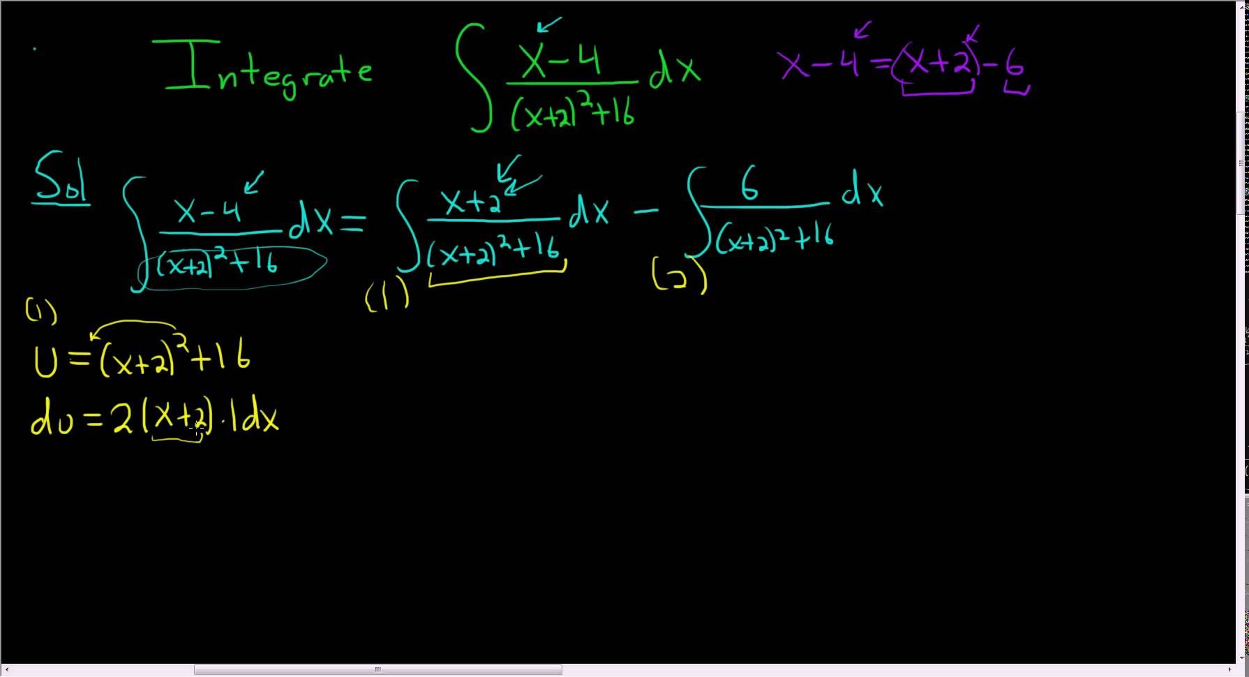 Integral of x 4x 22 16 using the inverse