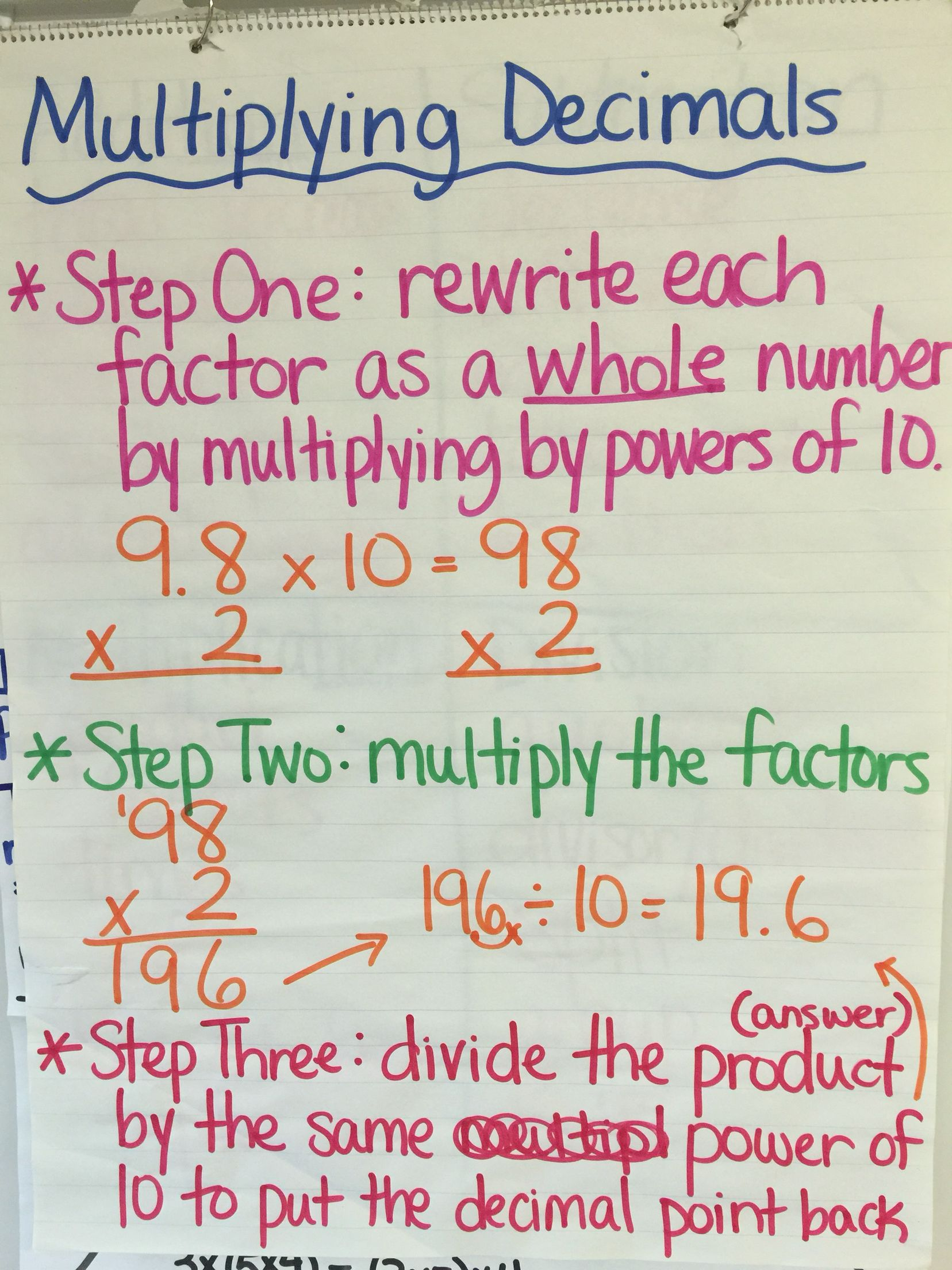 multiplying decimals anchor chart | anchor charts | pinterest | math