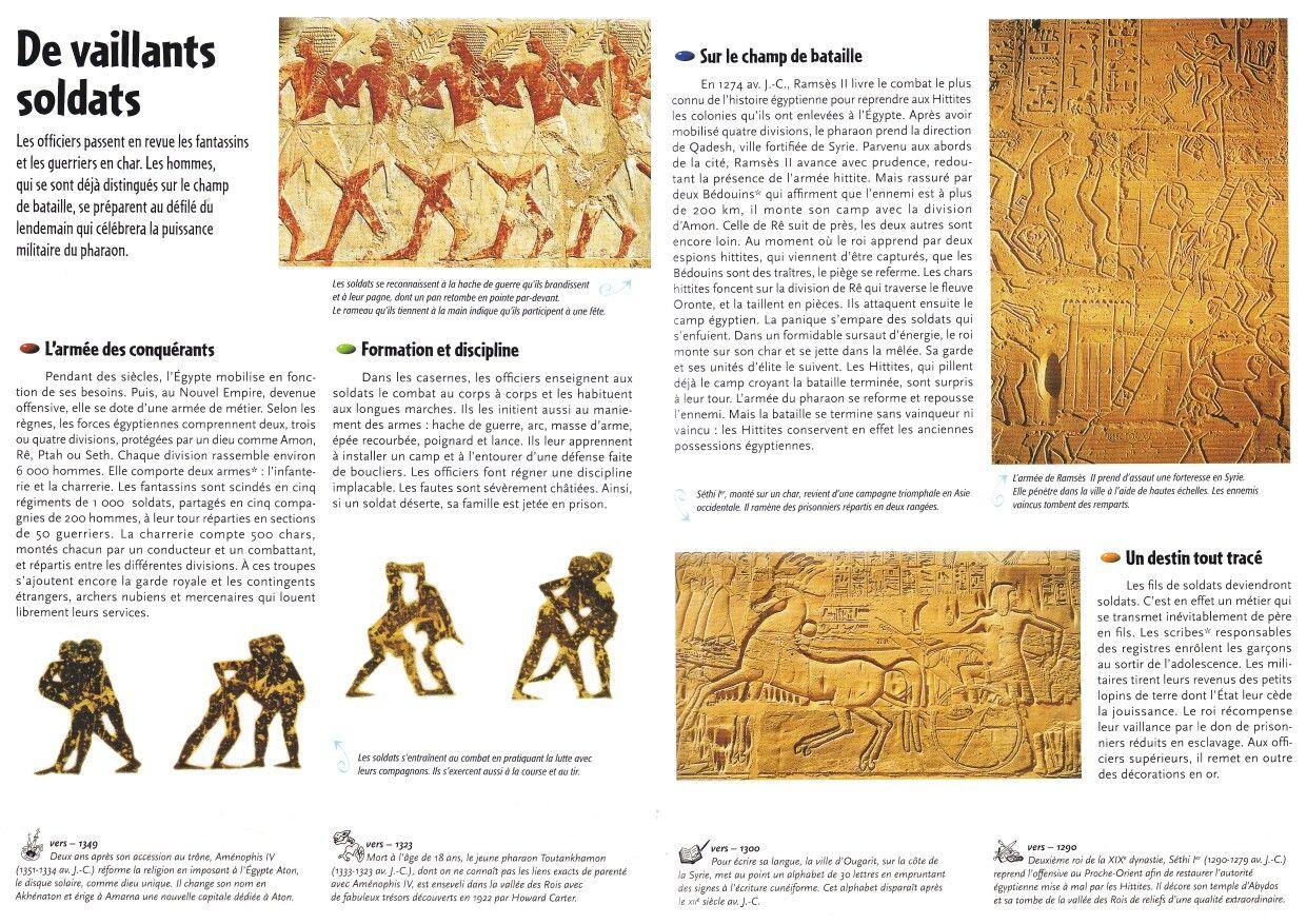 Epingle Par Ecole A La Maison Ressource Sur Aa Anciennes Ressources Soldat Pharaon Militaire