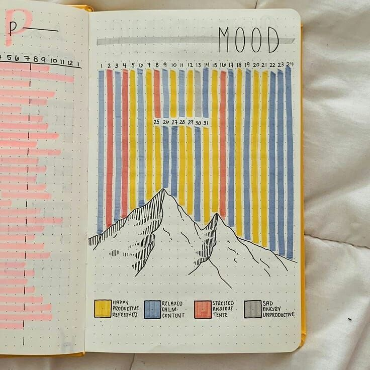 Mood Tracker for Bullet Journals