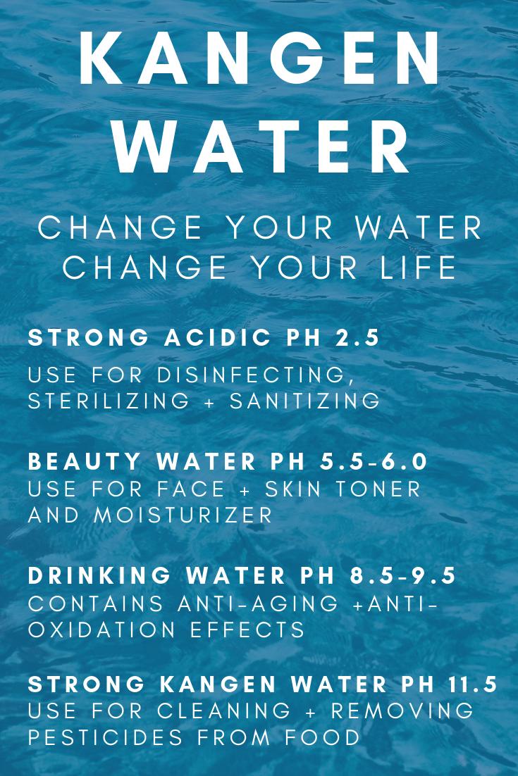 Kangen Water Healthy Lifestyle Kangen Water Kangen Water Benefits Kangen Water Machine