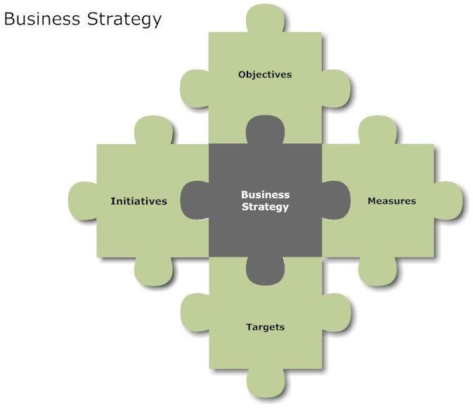 Puzzle piece diagram business strategy puzzle presentation puzzle piece diagram business strategy puzzle ccuart Gallery