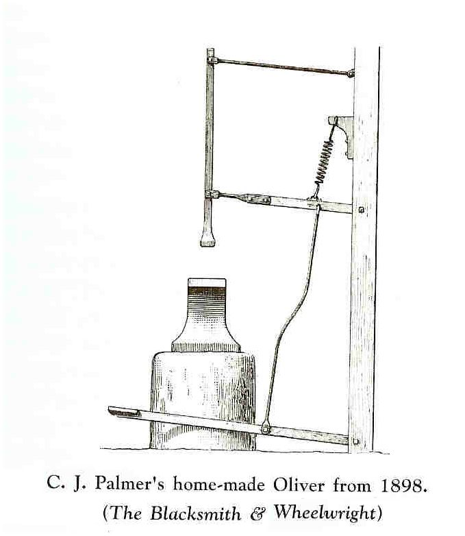 Power Hammer Manual