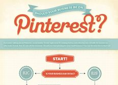 Intuit Infographic: Should Your Business Be On Pinterest