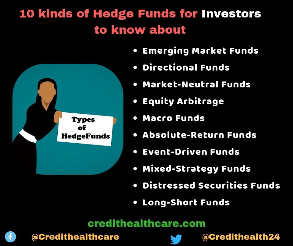Top 10 Kinds Of Hedge Funds For Investors To Know About Investing Fund Investment Accounts