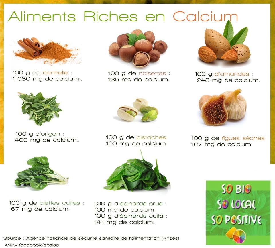 Aliments riches en calcium health sante pinterest - Aliment riche en fer anemie ...