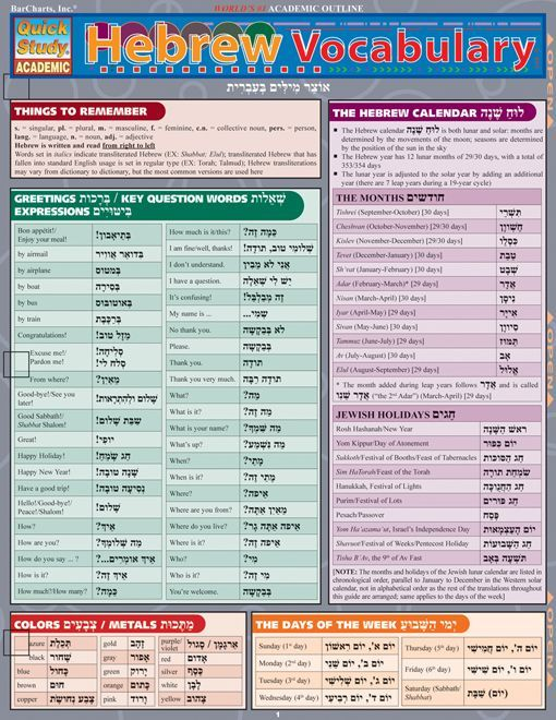 Hebrew vocabulary hebrew words bible and learn hebrew hebrew vocabulary m4hsunfo