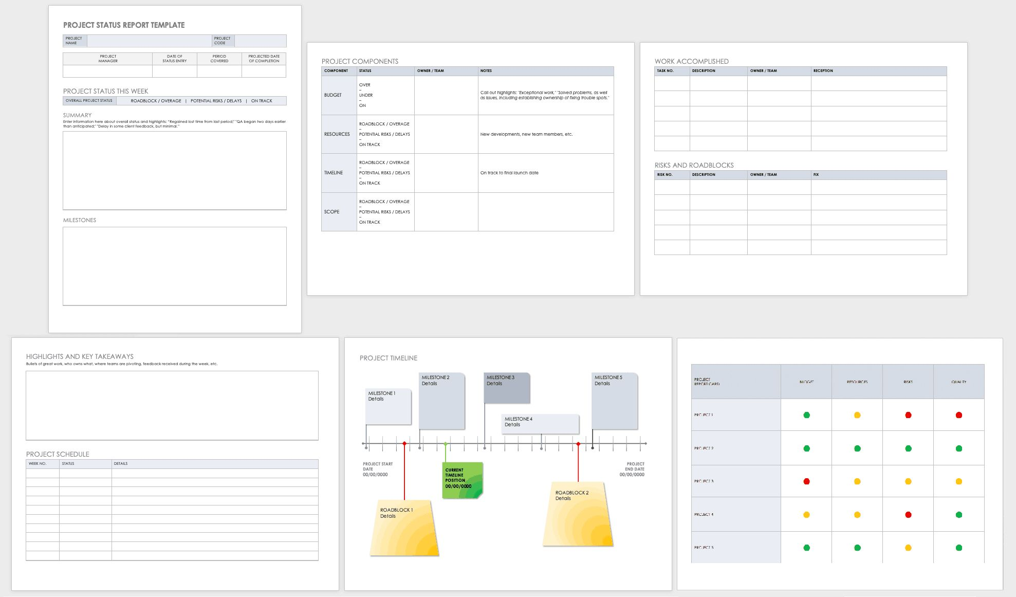 Free Project Report Templates In 2020 Progress Report Template
