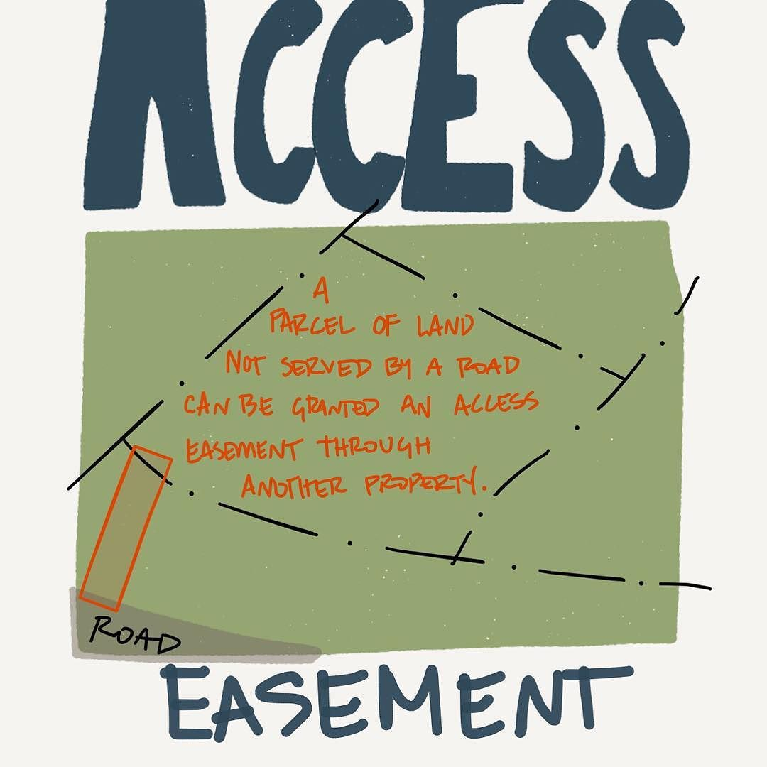 Access Easements Are Used Freq To Connect To Public Land Parks