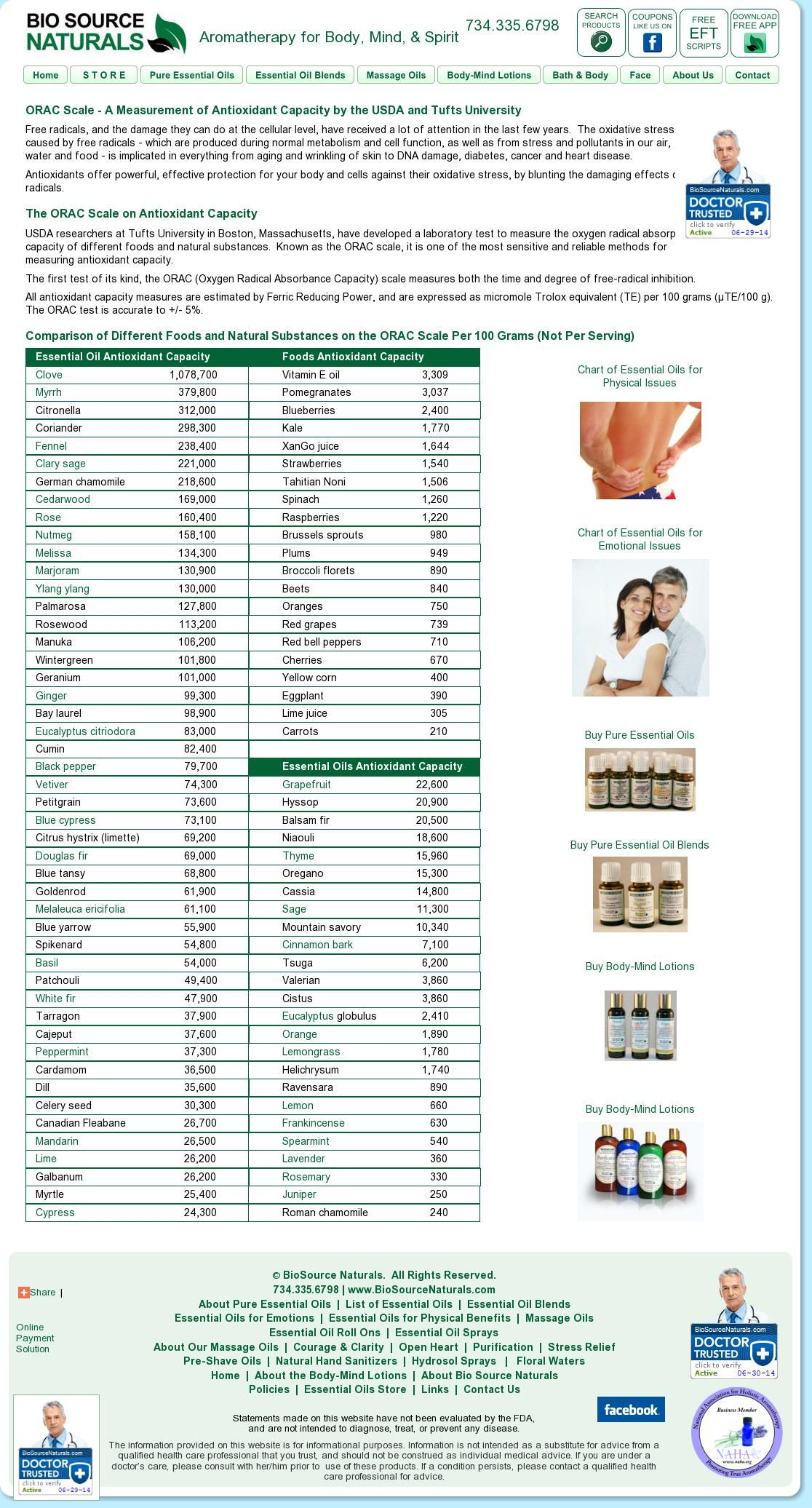 Pin On Natural Remedies More