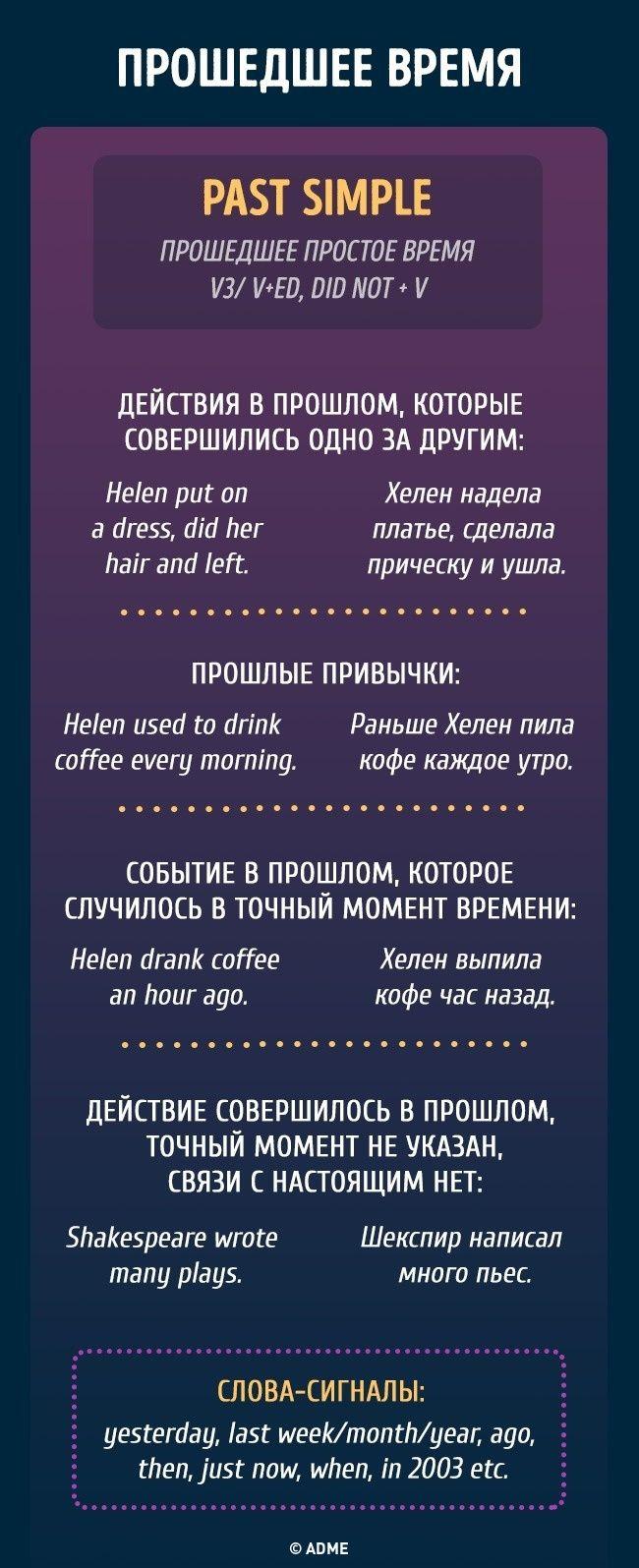время кофе на английском языке