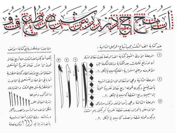 دروس في تعلّم الخط العربي ] - الصفحة 4 - منتديات منابر ثقافية | الخط ...