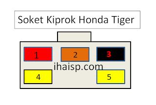 Skema Bikin Fullwave Pakai Kiprok Tiger Bikini Honda Pakaian