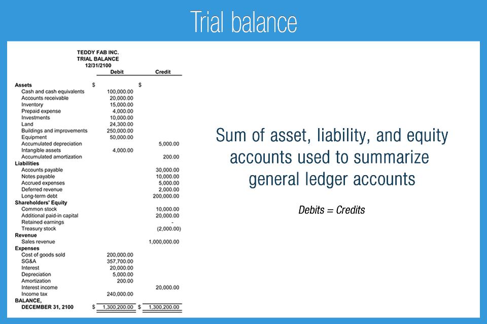MFTrialBalance  Accounting  Bookkeeping
