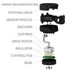 Pixhawk-compatible scanning LIDAR on Kickstarter  - DIY
