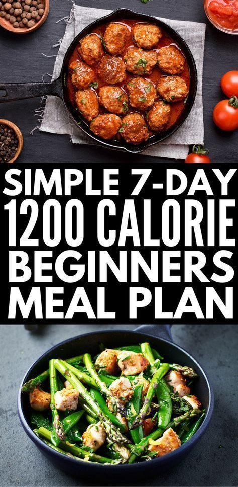 Low Carb 1200 Calorie Diet Plan: 7-Day Meal Plan for Serious Results images