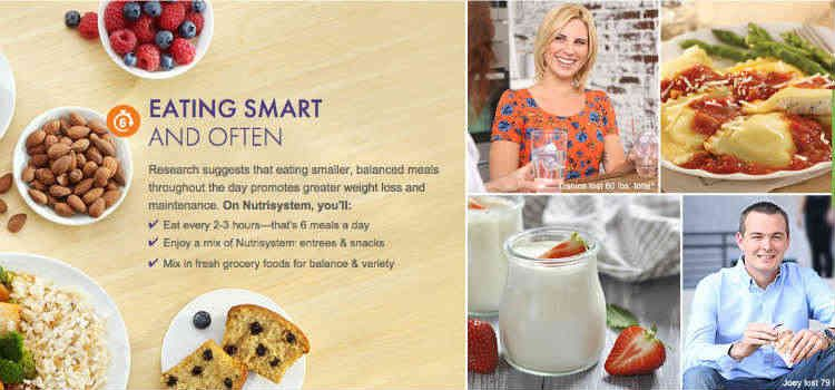 Pro anorexia how to lose weight