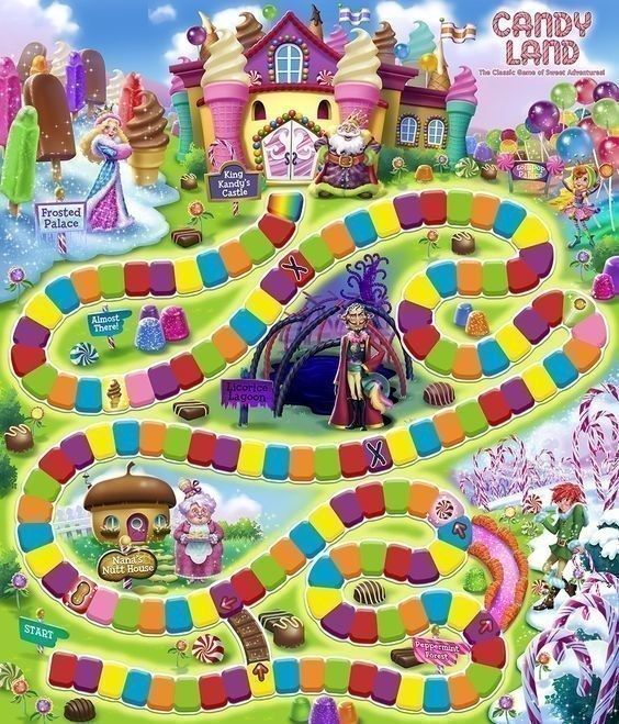 Candy Land 90s Edition Vs 2017 Candyland Games Candyland Birthday Candyland Decorations