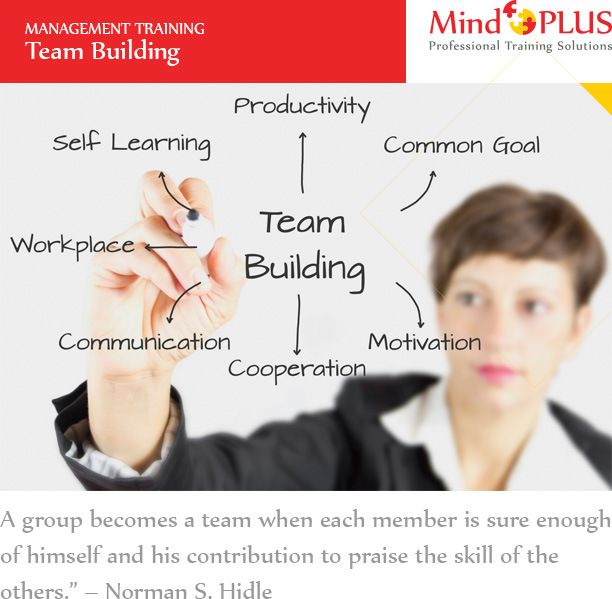 MindPlus Team Building
