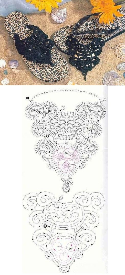 Crochet Sandalias … | Pinteres…