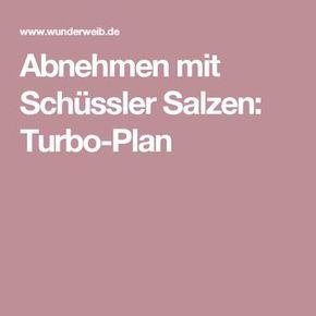 Photo of Abnehmen mit Schüssler Salzen: Der Turbo-Plan | Wunderweib