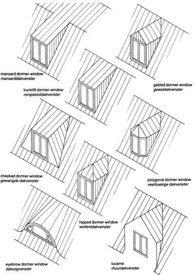 Types of dormers drawings from fisher roger c 1992 for Different types of dormers