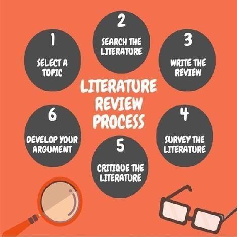 Top 10 essay writing service uk