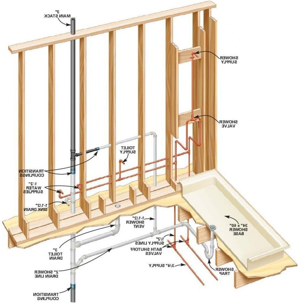 Basement Bathroom Plumbing Rough In Diagram Surripui From Basement Bathroom Plumbin Basement Bathroom Design Basement Bathroom Remodeling Bathroom Construction [ 1024 x 1006 Pixel ]