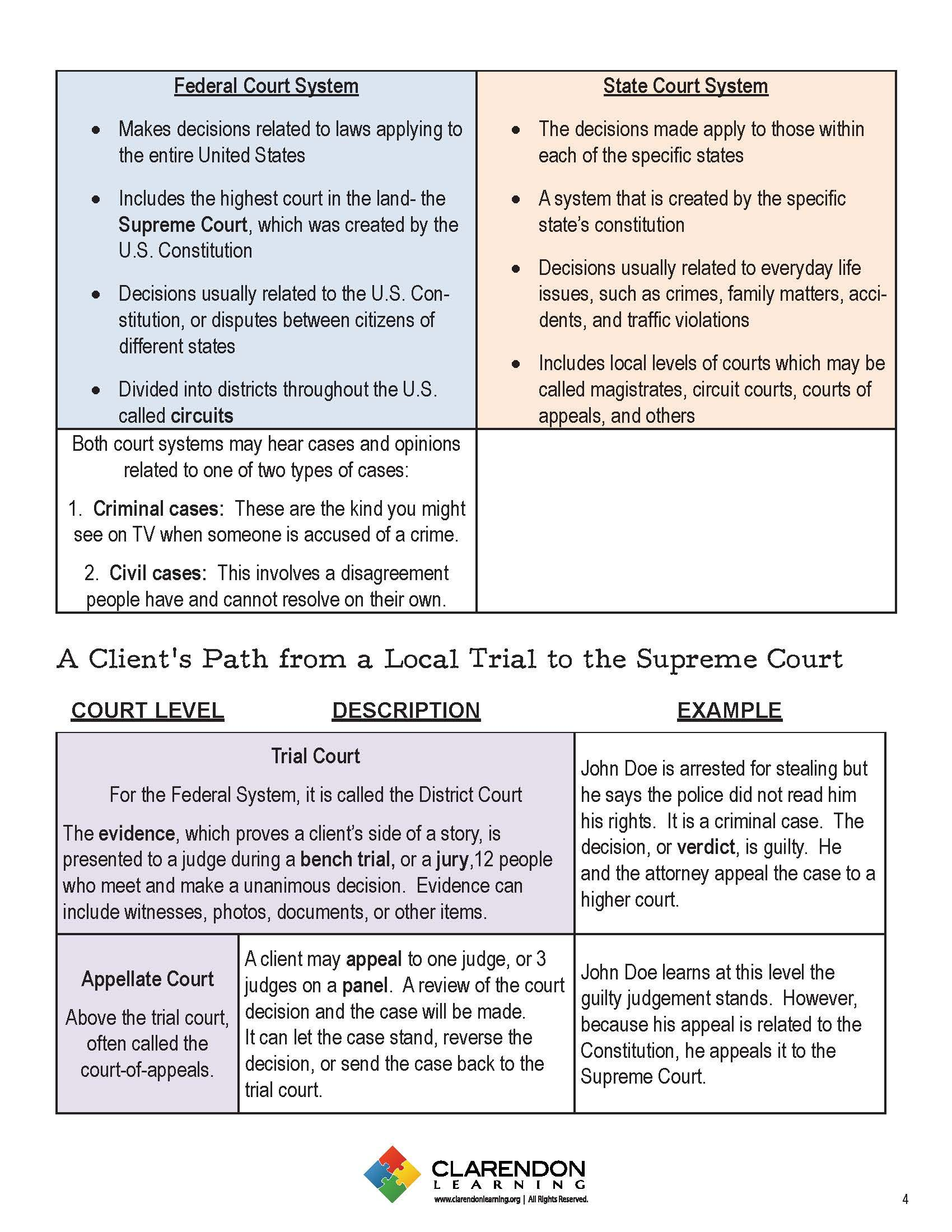 Worksheet Judicial Branch In A Flash - best worksheet