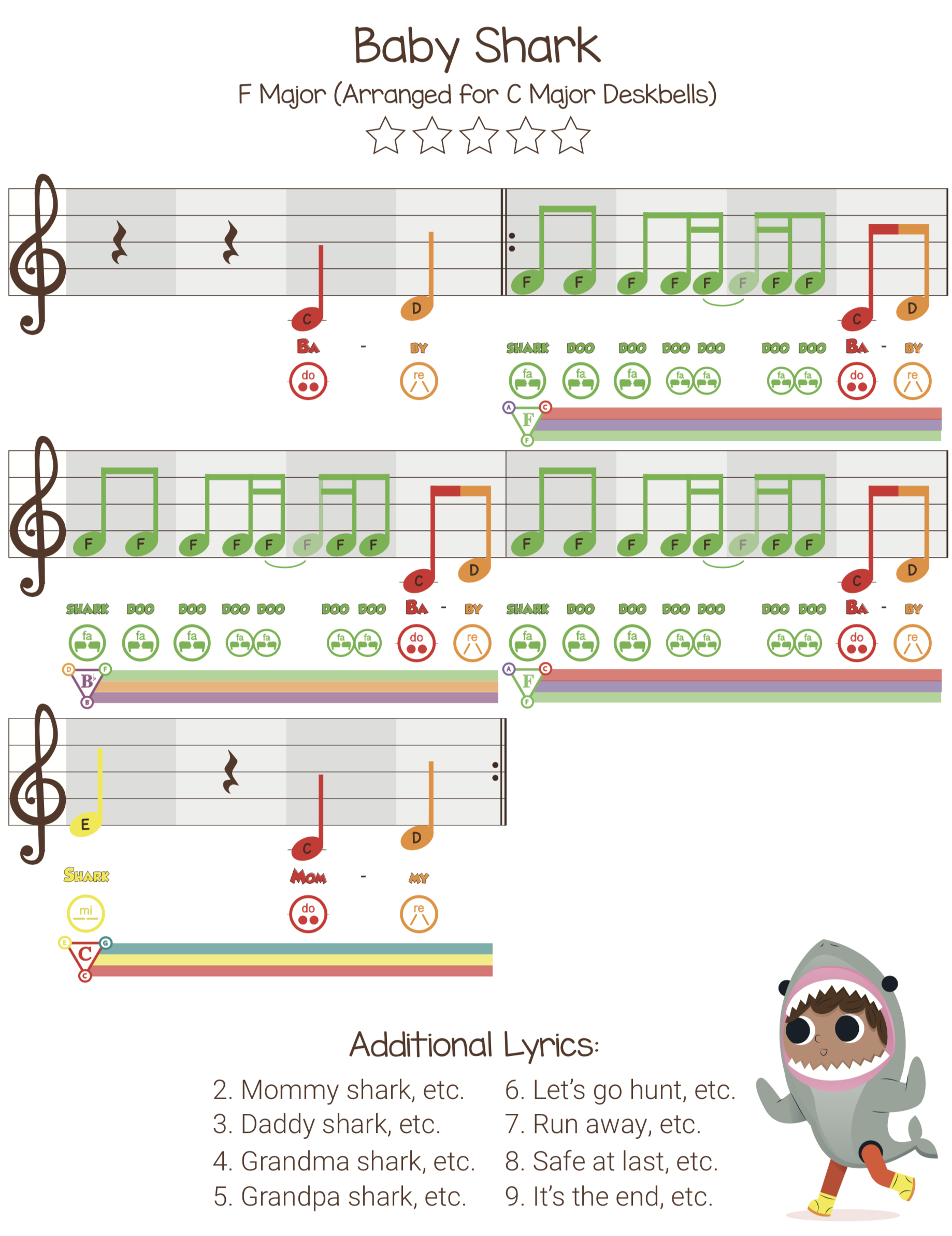 Sing, Hand-sign & Play With Baby Shark In F Major