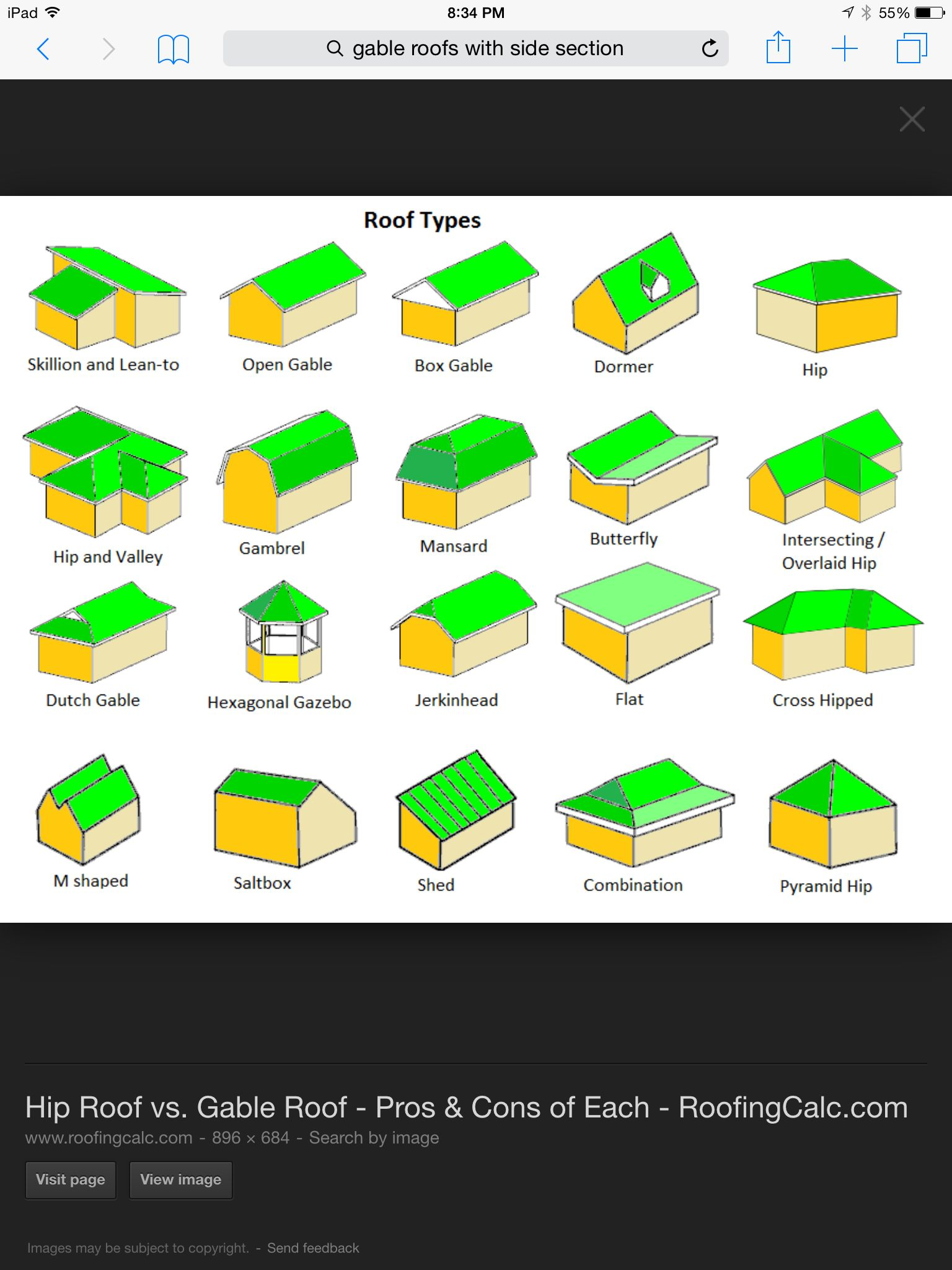 Pin By Mary Jo Wright On Houses Roof Shapes Gable Roof Hip Roof