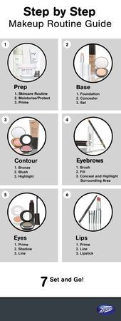 Photo of Follow this application order guide for a smoother makeup routine.  Follow this …