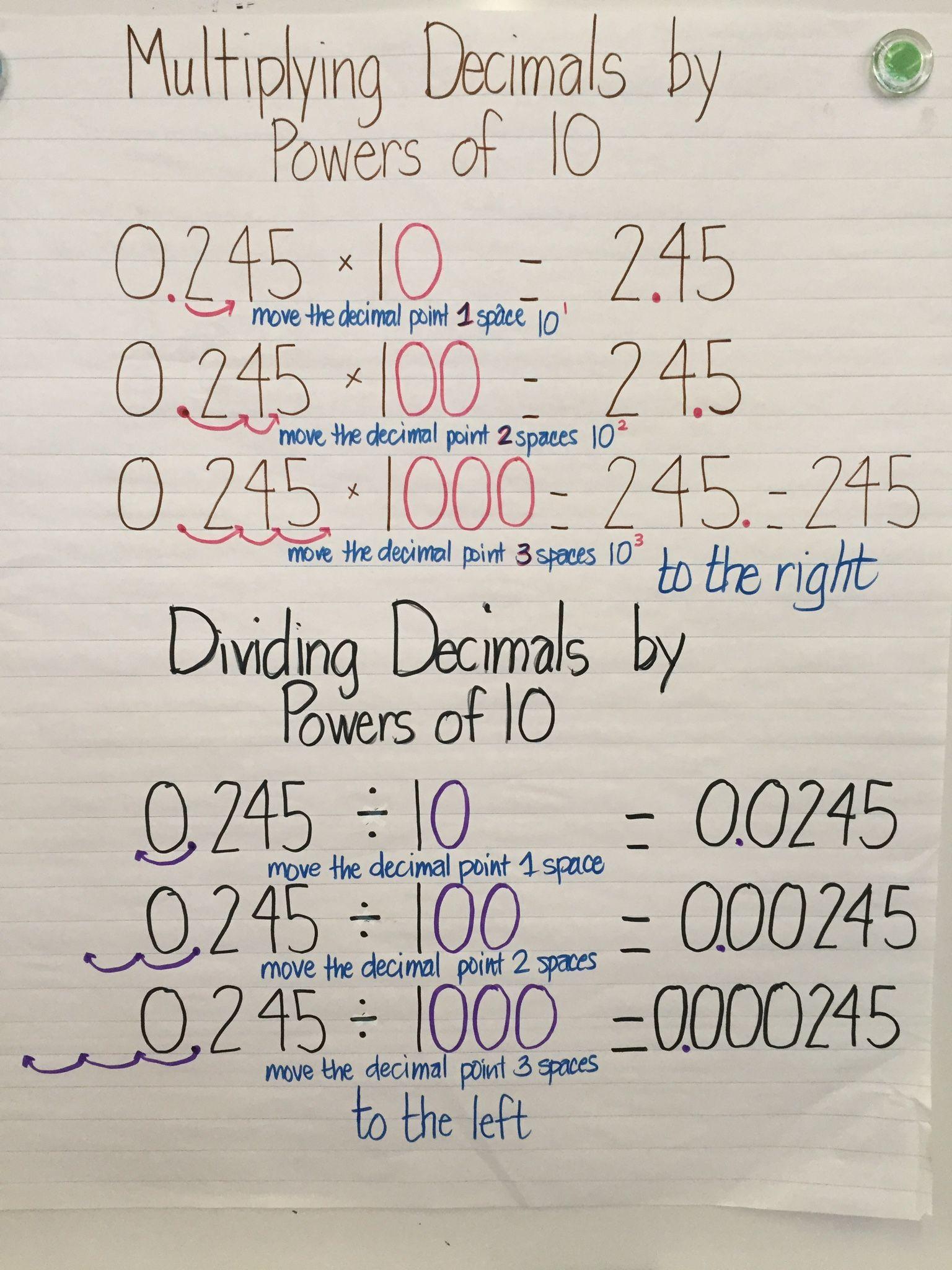Pin By Samantha Leddel On Math