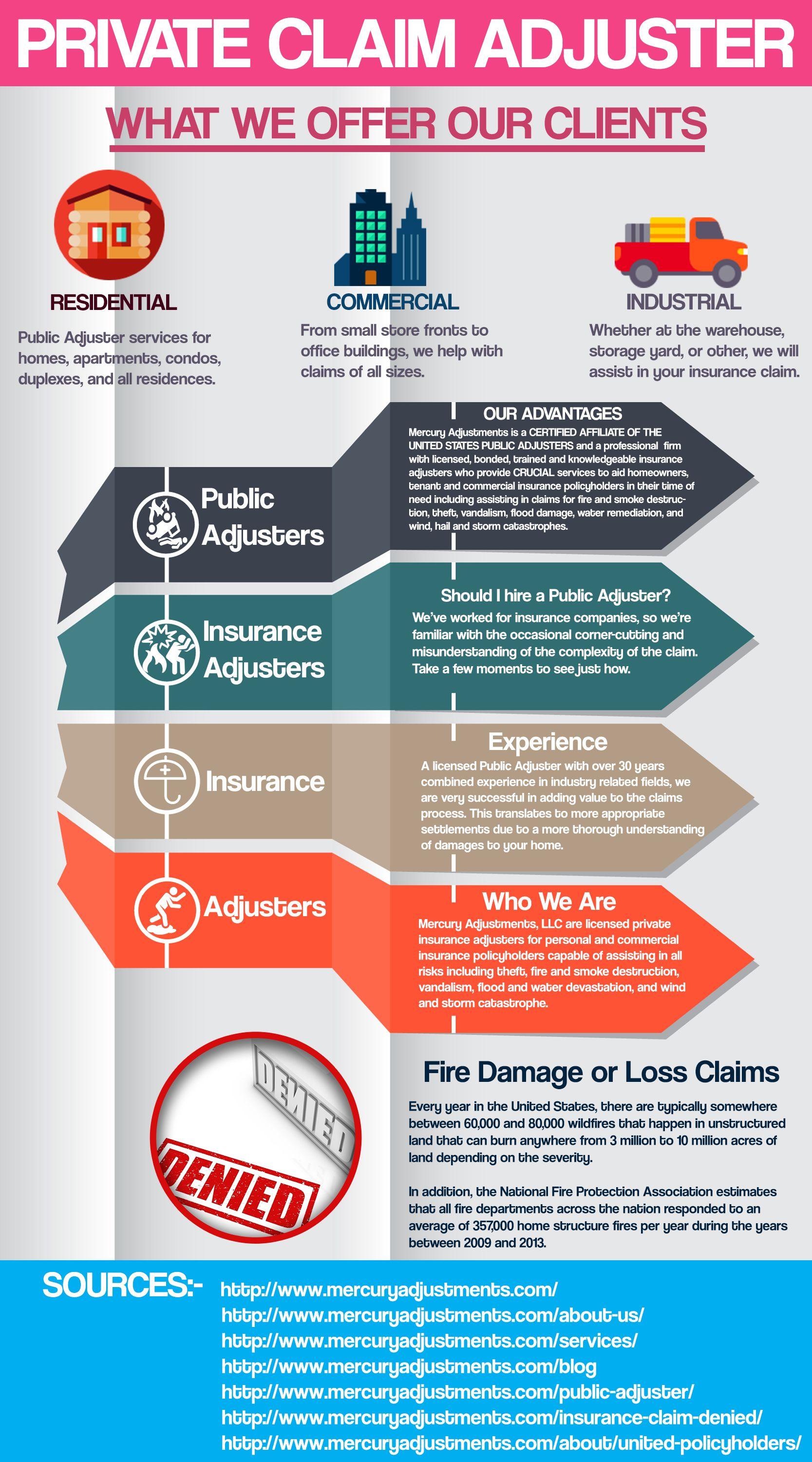 Mercury Adjustments Offer You Licensed Public Insurance Adjusters With Over 30 Years Experience We Are Very Successful To A Public Insurance Company Insurance