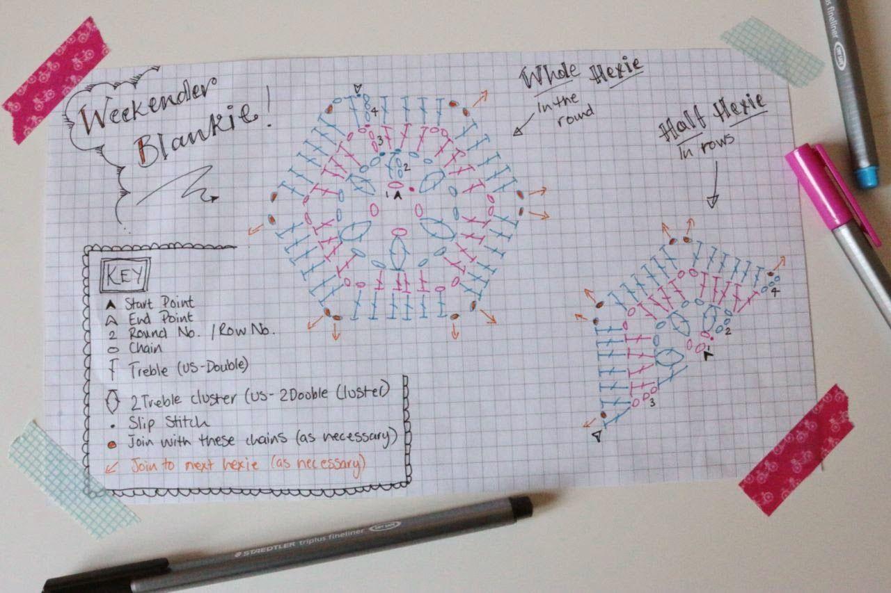 Cherry Heart: Weekender Blanket Hexie Pattern | free CROCHET ...