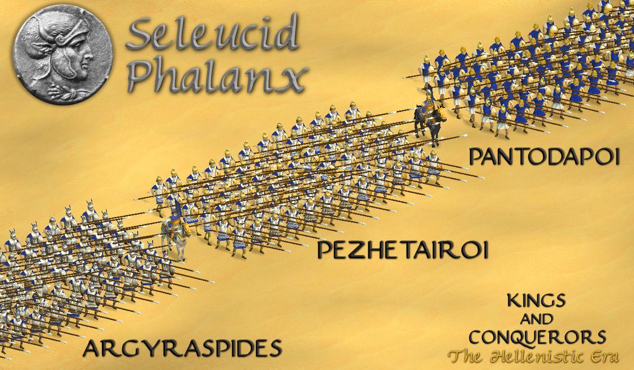 Seleucid Phalanx Hellenic Phalanx Phalanx Of The Greek