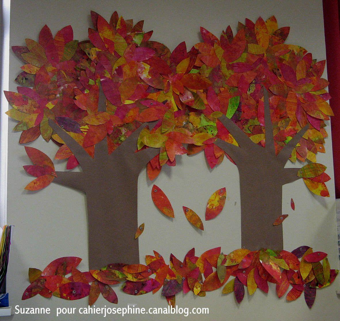 pour que les feuilles d 39 automne restent sur les arbres. Black Bedroom Furniture Sets. Home Design Ideas