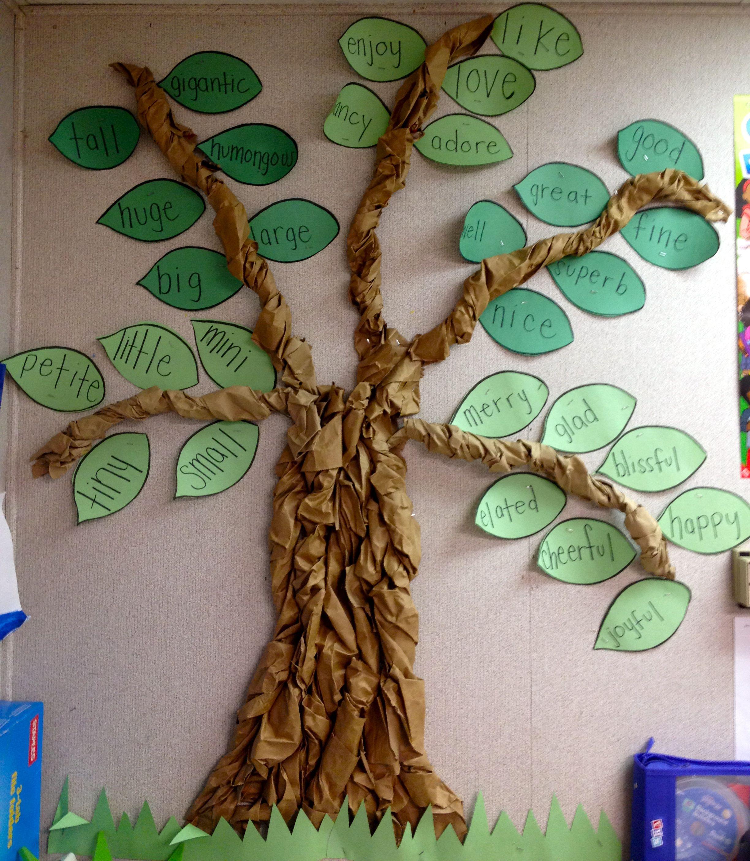 My Classroom Synonym Tree